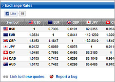 Live currency rates space forex