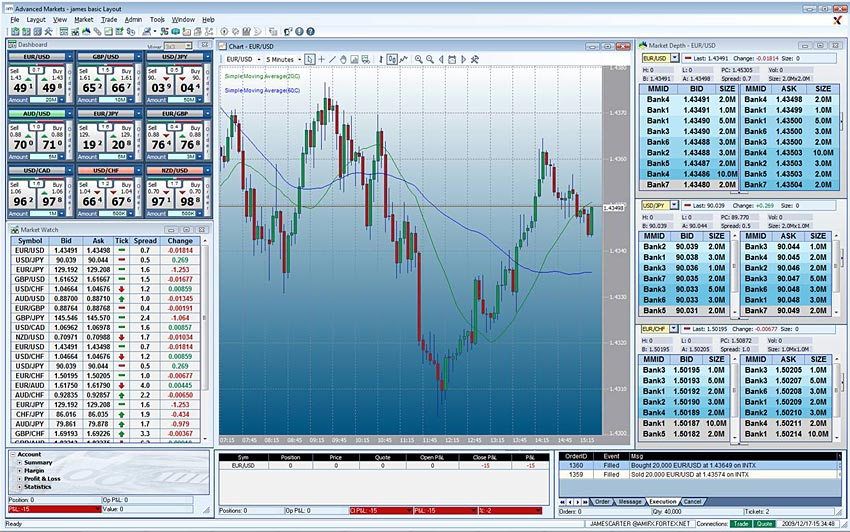 Советник forex trader pro forex surovny