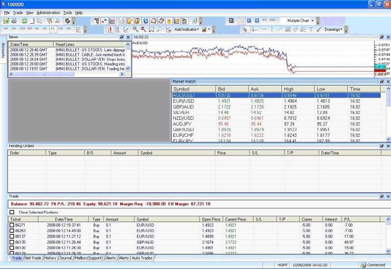 Azurite markets