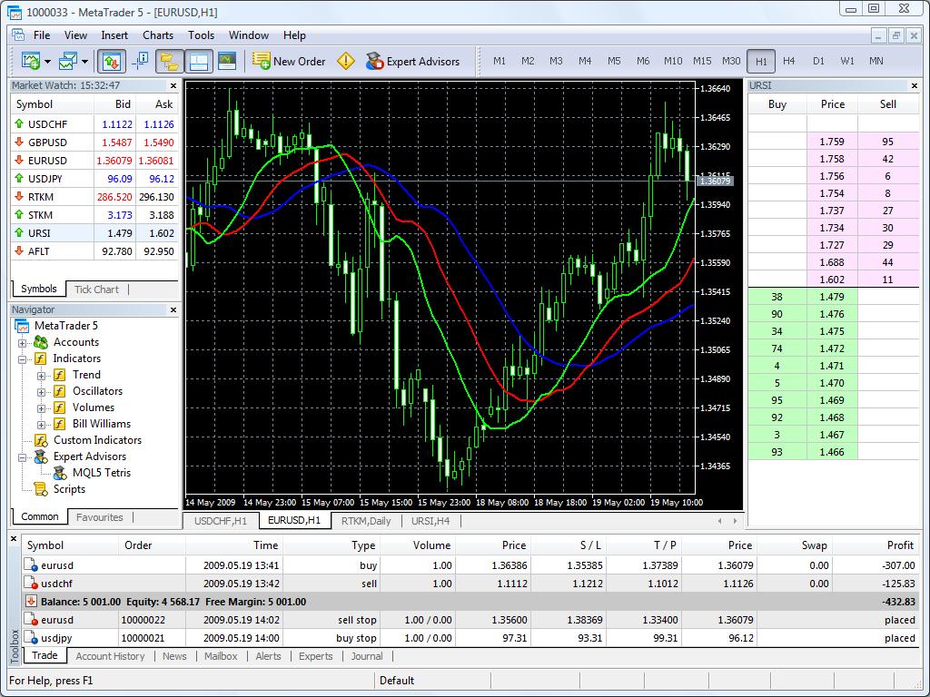 Виды деятельности на финансовом рынке