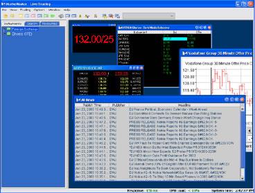 Cmc options trading