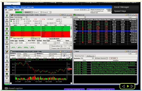 Level 2 options trading etrade