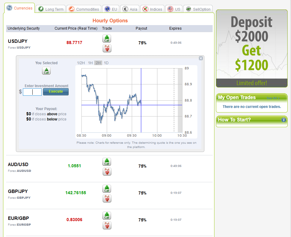 Binary option accepting paypal